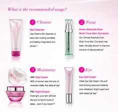 Anew Vitale Recommended usage: 1) Cleanse with Vitale's Gel Cleanser, 2) Treat with Anew Absolute Even Multi-Tone Skin Corrector, 3) Moisturize AM: Day Cream & PM: Night Cream, 4) Vitale Eye Gel Cream - De-puff tired looking eyes. Available beginning Sept. 23 at http://krislingsch.avonrepresentative.com