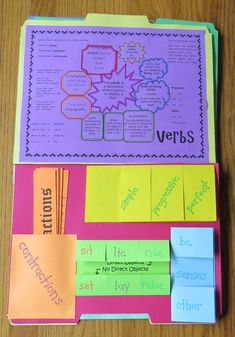 Seventeen grammar lessons with interactive organizers aligned to Common Core State Standards and Charlie and the Chocolate Factory $