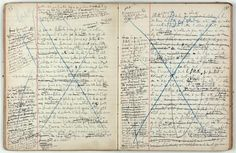 """""""Evidence Lost: We're Not Likely to See Editing Like Proust's in the Future""""  One page from the notebooks of Marcel Proust shows the extreme work that went into writing his masterpiece In Search of Lost Time  REBECCA J. ROSENMAR 29 2013, 1:14 PM ET  The Atlantic's review of The Morgan."""
