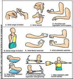 11 Best Elbow Tendonitis Images Massage Tennis Elbow