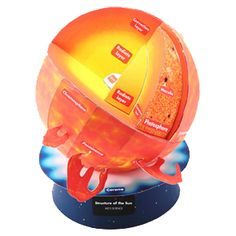Free to print model. Structure of the Sun: educational paper craft globe. Perfect for science / astronomy study units.