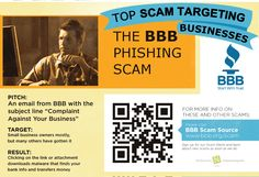 Top Scam Targeting Businesses