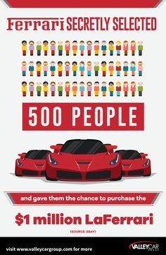 The secret in owning @Ferrari 's $1 million LaFerrari Visit www.valleycargroup.com for more! #car #cars #deals #auto #carsforsale #business #valleycargroup #marketing #infographics #socialmedia #smm #automobile #automobiles #biz #entrepreneur #customers #customerservice #toyota #GMC #nissan #honda #kia #jeep #ford #subaru #Volkswagen #dodge #chrysler #minicooper #chevrolet
