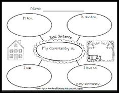 22 Best 2nd Grade Social Studies Communities images