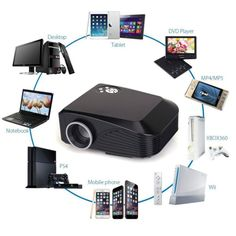 All-In-One Multimedia Home Cinema LED LCD Projector HD 1080P PC AV TV VGA USB HDMI