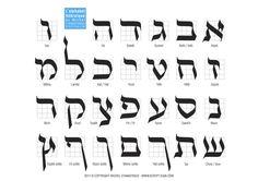 Alphabet hébreu.png wikipedia