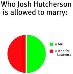 To be honest,i think it should like 1% green and 99% red. Im not saying i don't like josh its just i think he belongs with jennifer :3
