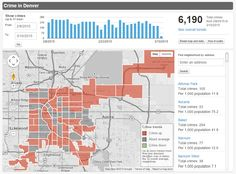 Denver Crimes, a twice-weekly publication about Denver crime, with maps and crime statistics and news and neighborhood crime reports. Crime Rate, Denver, Maps, The Neighbourhood, Public, Skyline, Architecture, Arquitetura, The Neighborhood