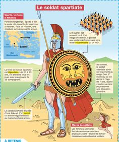 Hoplite spartiate Greek History, French History, World History, Ancient History, Greek Crafts, Rome Antique, History Timeline, French Language Learning, Learn French