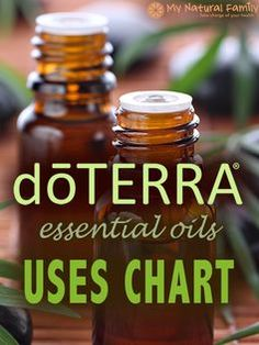 doTERRA Essential Oils Uses Chart