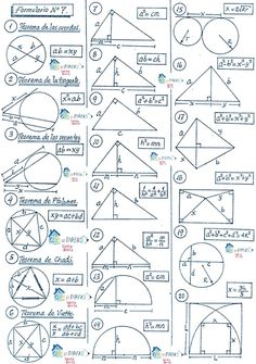 Math Art, Fun Math, Maths Algebra Formulas, Geometry Formulas, Math Tutorials, Maths Solutions, Math Poster, Physics And Mathematics, Math Help