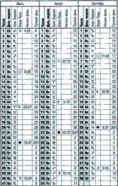 Yeast Conversion/Substitution Chart By DK On May 2016 This simple chart provides easy substitution/Conversion chart for different yeasts. Spanish Lessons, Learning Spanish, Spanish Class, Convertion Chart, Baking Conversion Chart, Cooking Measurements, Food Charts, Bread Bun, Our Daily Bread