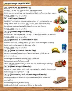 Simple fat burning meal plan
