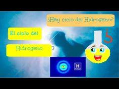 ¿Ciclo del Hidrógeno O del Agua? - YouTube