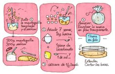 Cartoon Cooking: Base de cheescake. Cuanto más simple, mejor.