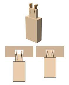 A blind tenon joint with wedges Jigokuhozo (地獄ほぞ) Japanese traditional wood joint technics Tsugi-te / Shiguchi (継手/仕口 - straight joint / angled joint) - Woodworking Tuesday Japanese Joinery, Japanese Woodworking, Woodworking Joints, Woodworking Techniques, Woodworking Projects, Popular Woodworking, Japanese Wood Joints, Woodworking Logo, Japanese Carpentry