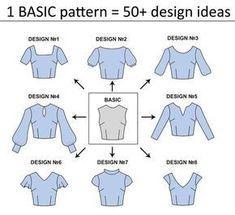 Dress Sewing Patterns, Clothing Patterns, Pdf Patterns, Shirt Patterns For Women, Pattern Sewing, Fashion Patterns, Clothing Ideas, Pattern Dress, Coat Patterns