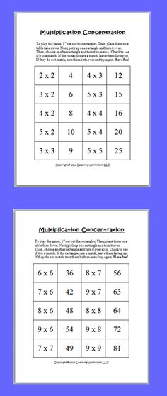 Multiplication Concentration Game Plus Other Fun Summer Math Games