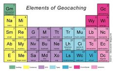Elements of Geocaching!