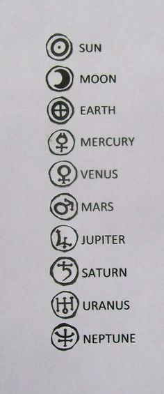 Planets - Not complete...