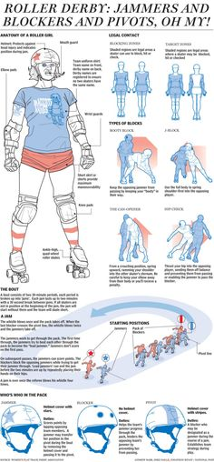 Design and Roller Derby are our two favourites! Here's a beautiful infographic about roller derby Roller Derby Skates, Roller Derby Girls, Roller Skating, Skating Rink, Figure Skating, Derby Time, Derby Day, And So It Begins, Fit Girl