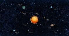 NONO PLANETA - Em 1906, Percival Lowell, fundador do Observatório Lowell, iniciou um grande projeto de procurar um possível nono planeta no Sistema Solar, que ele chamou de Planeta X. O cientista morreu em 1916 sem identificar o planeta, embora o tenha fotografado duas vezes. A busca foi paralisada até 1929. Em 1930, Clyde Tombaugh, após um ano de pesquisas, confirmou a existência do que viria a ser Plutão, representado neste mapa