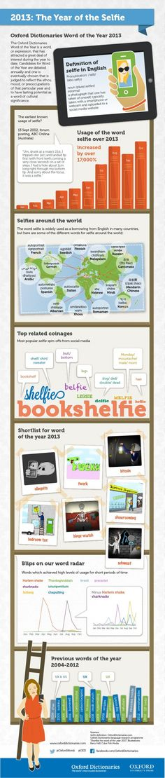 """Infographic: """"Oxford Dictionaries Word of the Year for 2013″"""