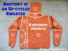 The Anatomy of an Up-Cycled Sweater  1 sweater = 8 projects! amazing!