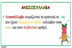 Picture Greek Language, Convenience Store, Online Games, School, Babies, Convinience Store, Babys, Schools, Baby