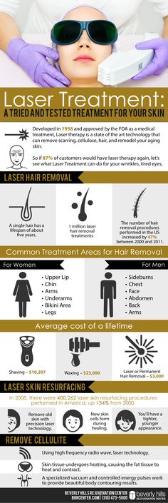 Use laser treatment to remove signs of aging from your skin. BHRC specializes in resurfacing, cellulite removal, body contouring and remodeling. More Detail :- https://bhrcenter.com/laser-treatment/