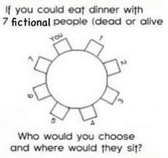 1. Legolas (Is polite the whole time) 2. Sherlock Holmes (Corrects everyone about everything the whole time and occasionally insults someone without meaning to) 3. Tony Stark/Iron Man (Cracks jokes the whole time) 4. James T. Kirk (Tries to hit on me the whole time)  5. Kili (Just laughing with his brother and being messy) 6. Fili (Same as Kili) 7. Castiel (Looking confused and not having a clue whats going on the whole time) Lol!