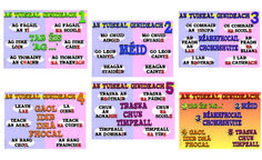 Spraoi online - all kinds of posters and charts in Irish/Gaeilge Grammar Help, Irish Language, Primary Teaching, Kids Education, Sentences, Classroom, Student, Learning, Words