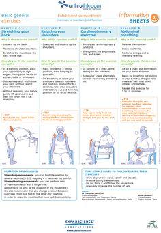 Established osteoarthritis Basic general exercises