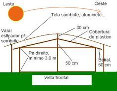 estufa de bambu para cultivo de hortaliças - Pesquisa Google