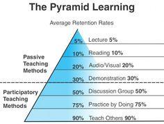 pyramid-620x508