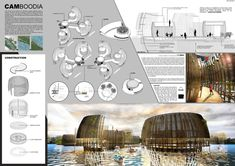 These winning ideas offer floating solutions to aid Cambodia's Tonlé Sap Lake community Arcade Architecture, Concept Board Architecture, Conceptual Model Architecture, Floating Architecture, Water Architecture, Architecture Presentation Board, Architecture Panel, Sustainable Architecture, Presentation Board Design