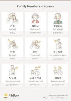 Family Members in Mandarin Chinese – Story of Eggbun Education – Medium Learn Basic Korean, How To Speak Korean, Learn Chinese, Chinese Food, Learn Korean Online, Chinese Desserts, Chinese Lessons, Korean Lessons, Spanish Lessons