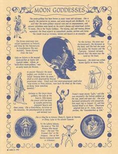 This Moon Goddess poster is a welcome addition to any home or sacred space. It features some of the lore and history for the feminine deity throughout the ages, as well as corresponding imagery from d