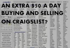How to Make a Full-Time Living on Craigslist - Side Hustle Nation Make Money Fast, Way To Make Money, Self Employment Opportunities, Business Opportunities, Selling On Craigslist, Sales Strategy, Easy Jobs, Be Your Own Boss, Earn Money Online