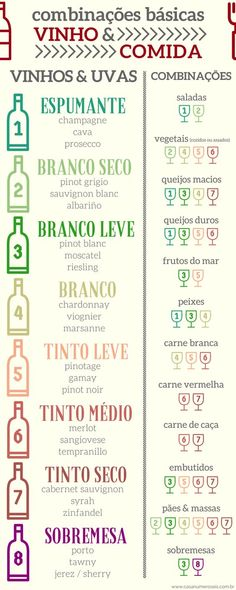 Brandy and Wine. Are You A Wine Newbie? Wine is one of the most ancient beverages, and it has likely stayed around so long because of the wonderful taste. If you don't like wine, it might be you Cooking Tips, Cooking Recipes, In Vino Veritas, Wine Cheese, Sauvignon Blanc, Wine And Beer, Wine Drinks, Bartender, Wine Recipes