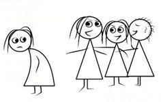 LAS CINCO HERIDAS QUE IMPIDEN SER UNO MISMO (Resumen del libro de Lise Burbeau)            Nuestra alma elige los padres y las circunsta...