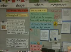 """Learning goals and individualized rubrics let the teacher and students know exactly how much progress is being made. Visual cues help poor readers remember the goals. """"The Student will""""  will be replaced with """"The Student will be able to..."""""""