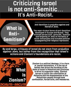 The Palestine Movement Is Not An Anti Jewish Movement To Conflate Anti