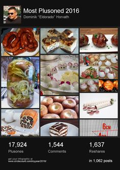 Here is Dominik Horvath​ with some great food photos. https://plus.google.com/+CircleCount/posts/3oQgDz335e3