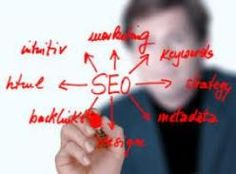 Centex Technologies is a leading SEO Company in Dallas, providing Search Engine Optimization, Internet Marketing, Website Development. Call for customized Member Management System. Marketing Website, Seo Marketing, Content Marketing, Internet Marketing, Online Marketing, Media Marketing, Influencer Marketing, Marketing Materials, Best Practice