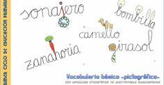 Spanish Culture, Spanish Classroom, Spanish Language, Teaching, Writing, Education, School, Creative, Ideas