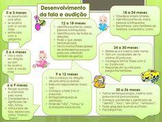 Faltou a parte que fala muitoooo com 36 meses 🤣! . Mari está com 38 meses e ainda fala palavras mal pronunciadas, é super normal com a idade! já sabe que existe plural e coloca em tudo rsrs muito fofo 💓! Faz perguntas de monteeee rsrs! . E vocês estão em qual fase com os babys? #desenvolvimentodafala #desenvolvimentoinfantil #fala #desenvolvimento #blogsacchi #blogmamaesacchi #card