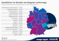 http://www.manager-magazin.de/unternehmen/autoindustrie/mm-grafik-mecklenburger-fahren-am-meisten-auto-a-1023772.html