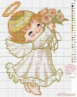 Thrilling Designing Your Own Cross Stitch Embroidery Patterns Ideas. Exhilarating Designing Your Own Cross Stitch Embroidery Patterns Ideas. Cross Stitch Angels, Beaded Cross Stitch, Cross Stitch Baby, Cross Stitch Kits, Cross Stitch Embroidery, Christmas Cross, Christmas Angels, Cross Stitch Numbers, Graph Paper Art