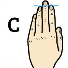 Długość palców lewej dłoni może zdradzić pewne cechy Twojej osobowości - Genialne Agree With You, Told You So, Accurate Personality Test, Some Might Say, Talking To You, The Secret, How To Become, Sayings, Ring Finger